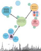 L'infrastructure logicielle Middleware permet de rassembler toutes les données provenant de différentes sources pour une meilleure compréhension de la ville.