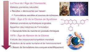 L'évolution de la chimie de formulation à travers les âges.
