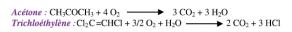 Exemples de minéralisation par photocatalyse