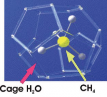 Exemple de structure d'un hydrate de méthane (CH4) de type I. La molécule de CH4 est emprisonnée dans une cage constituée de molécules d'eau (H2O). Il y a 6 à 8 molécules d'H2O pour une molécule de CH4.