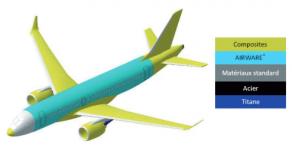 Les différentes familles de matériaux utilisées selon les parties de l'avion Bombardier CSeries. Source : Bombardier