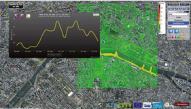 Présentation Internet des données du système de mesure de la concentration en oxydes d'azote. On met en évidence des pics de pollutions entre 10 h et 12 h, et entre 16 h et 17 h.