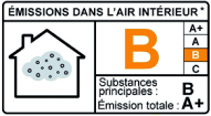 Projet d'étiquetage pour les produits de construction et de décoration permettant d'informer les consommateurs sur les émissions potentielles de polluants dans leurs logements.