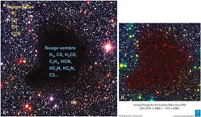 Distribution des espèces moléculaires au coeur et en périphérie de la nébuleuse obscure B68 située dans la constellation d'Ophiucus.