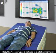 Dispositifs réalisables par l'électronique organique : surface de mesure étendue