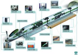 Les matériaux composites dans le transport ferroviaire. Source : Groupement de la Plasturgie Industrielle et des Composants.